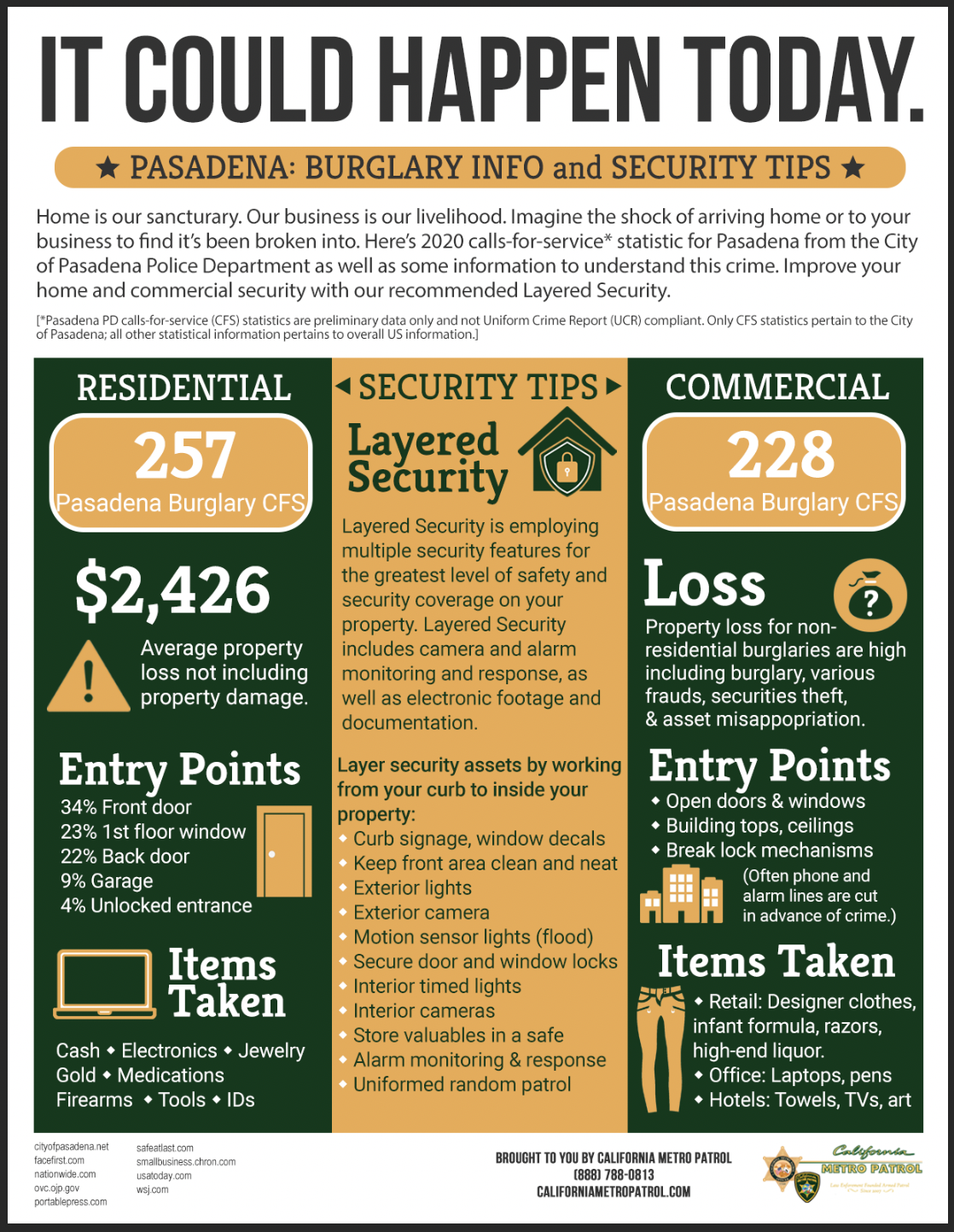 Pasadena Residential and Commercial Burglary Infographic